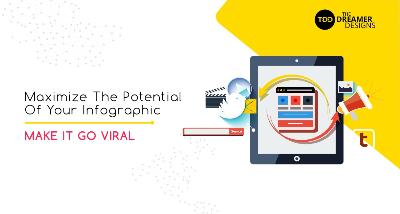 Maximize the Potential of Your Infographic, Make it Go Viral!
